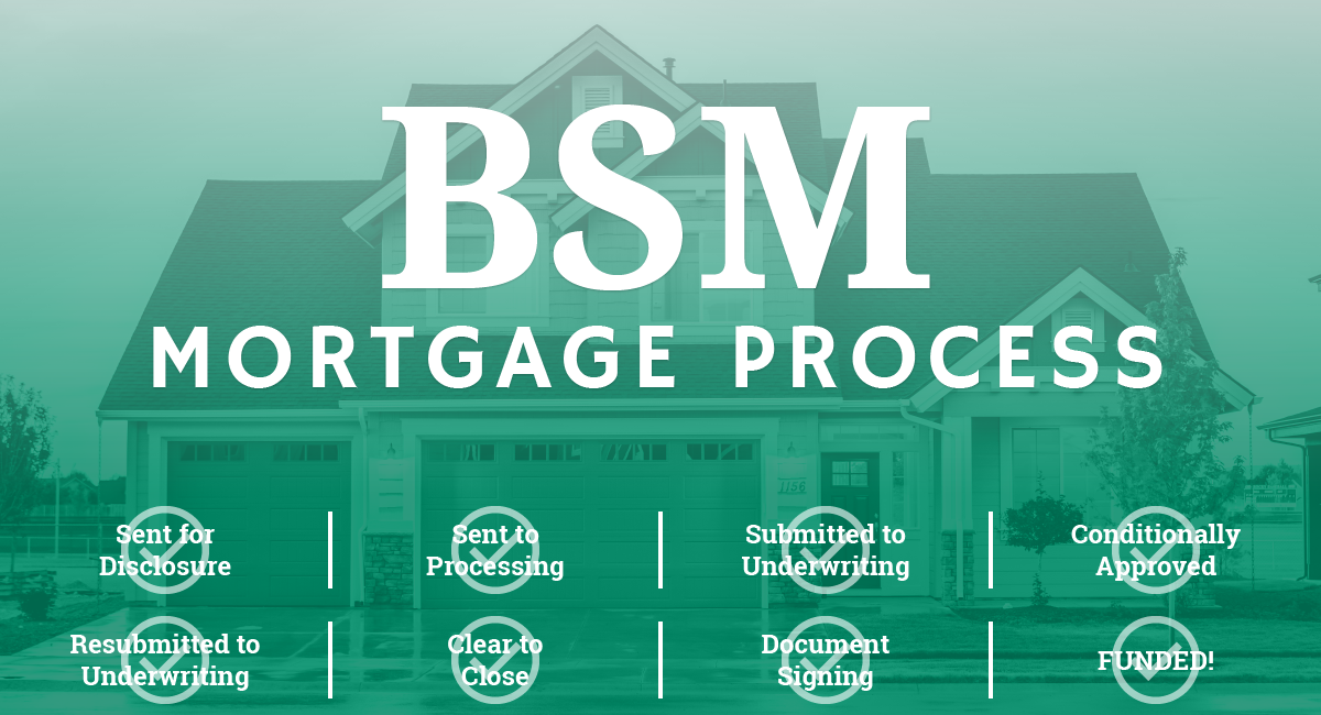 BSM Mortgage Process: Funded!